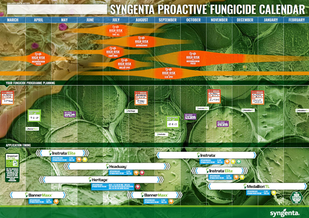 Proactive Fungicide Planning poster